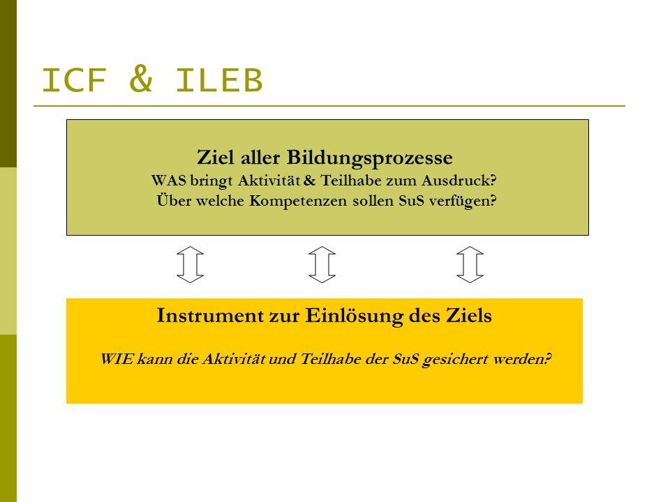 ICF & ILEB Ziel aller Bildungsprozesse