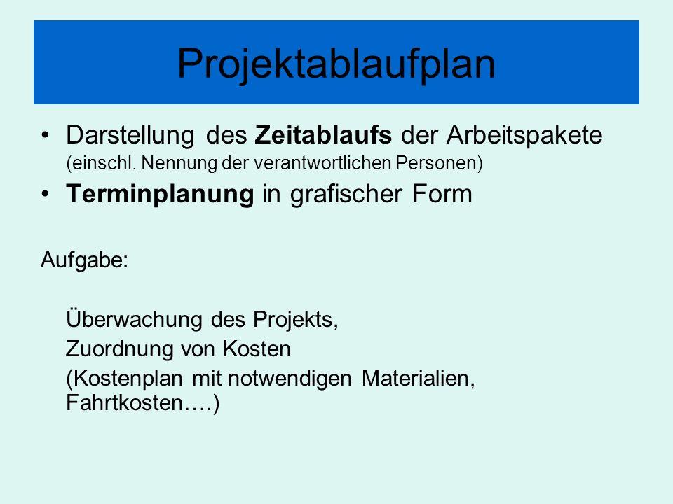 Projektablaufplan Darstellung des Zeitablaufs der Arbeitspakete