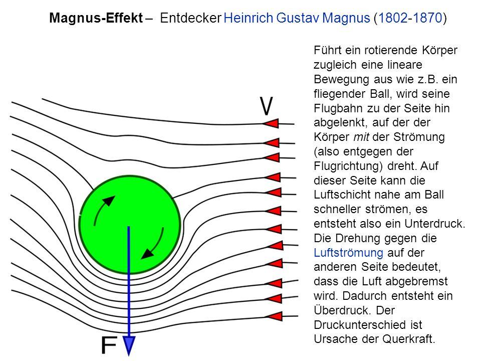 Magnus-Effekt – Entdecker Heinrich Gustav Magnus (1802-1870)