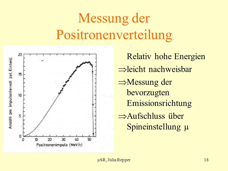 Messung der Positronenverteilung