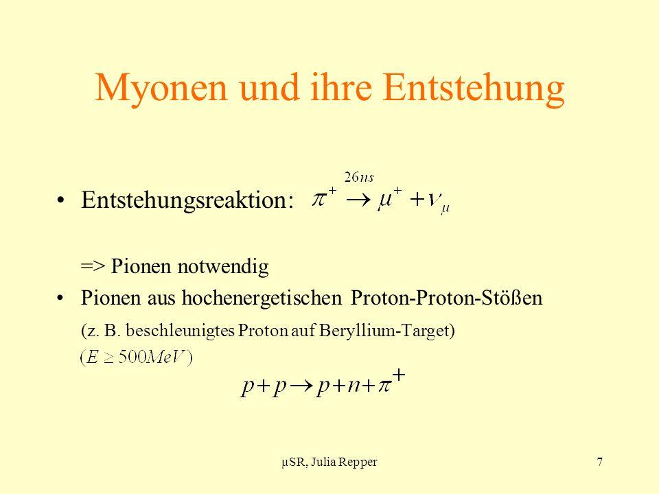 Myonen und ihre Entstehung