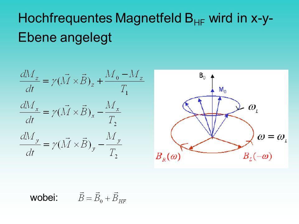 Hochfrequentes Magnetfeld BHF wird in x-y-Ebene angelegt