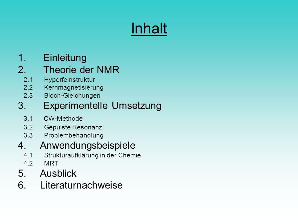 Inhalt Einleitung Theorie der NMR Experimentelle Umsetzung