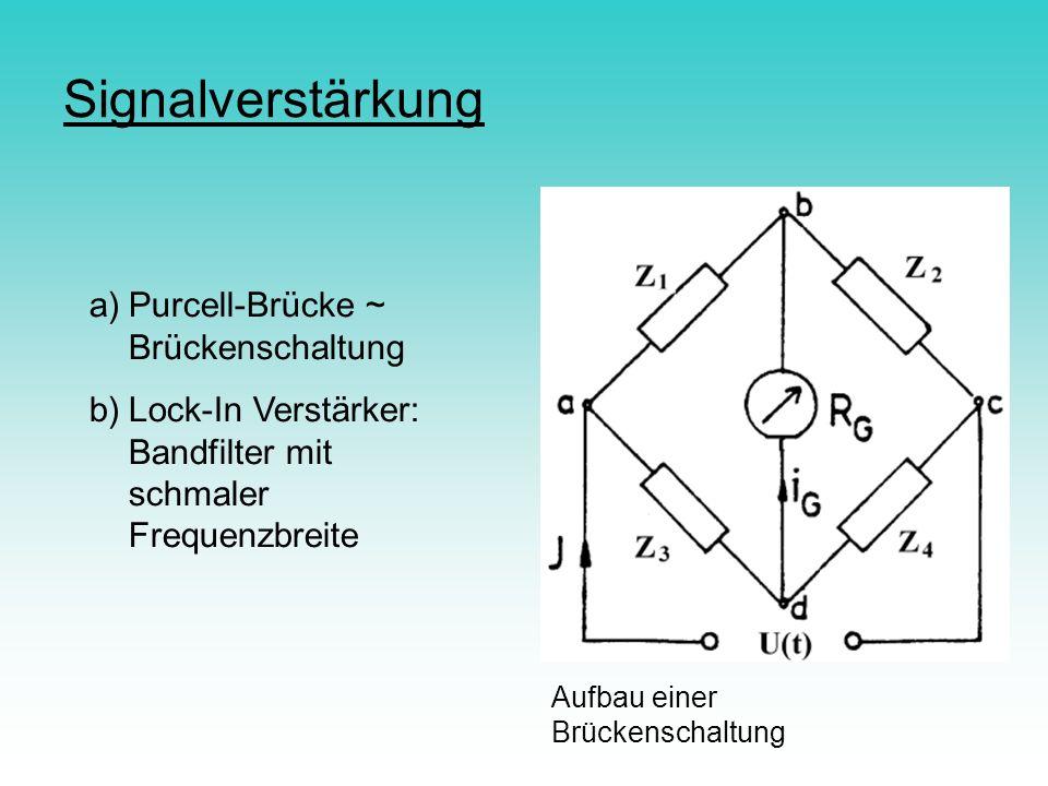 Signalverstärkung Purcell-Brücke ~ Brückenschaltung