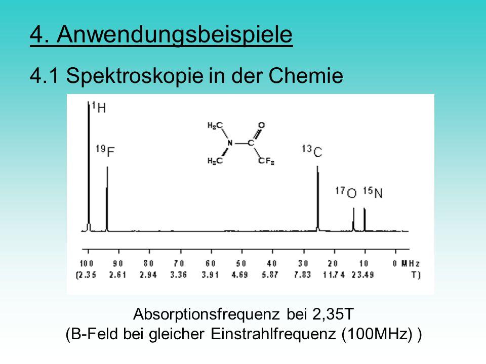 4. Anwendungsbeispiele 4.1 Spektroskopie in der Chemie