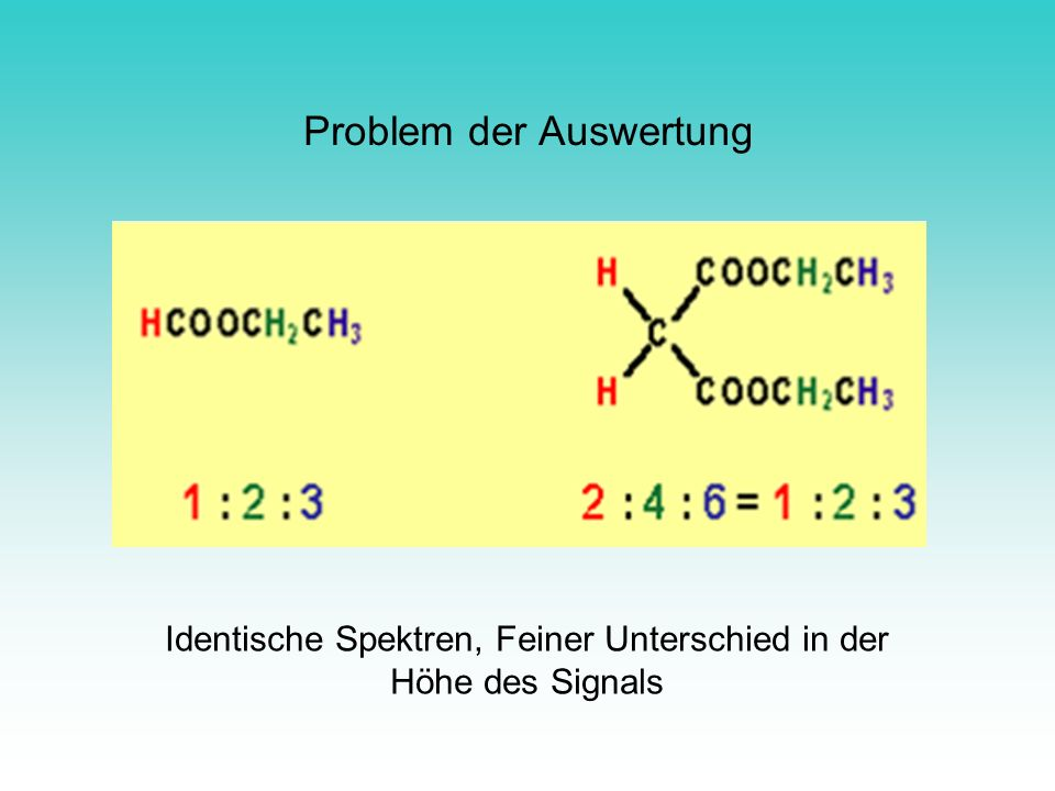 Problem der Auswertung