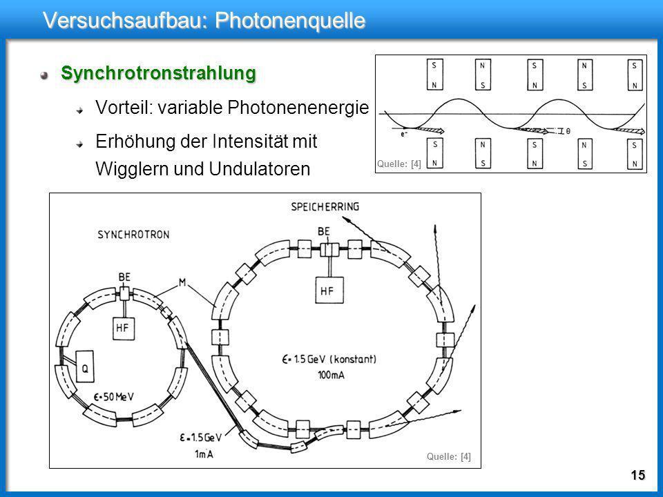 Versuchsaufbau: Photonenquelle