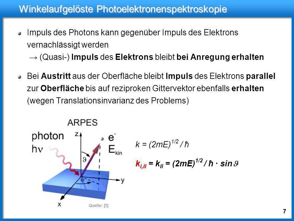 Winkelaufgelöste Photoelektronenspektroskopie