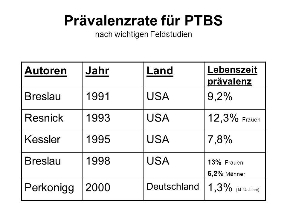 Prävalenzrate für PTBS nach wichtigen Feldstudien