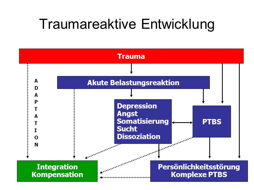 Traumareaktive Entwicklung