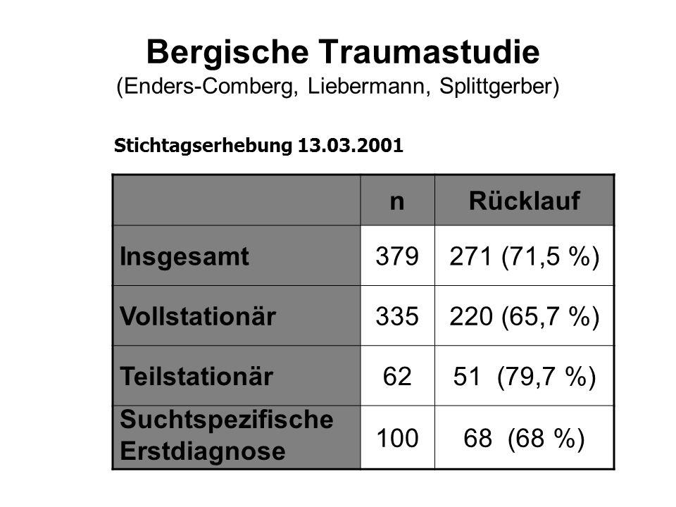 Bergische Traumastudie (Enders-Comberg, Liebermann, Splittgerber)