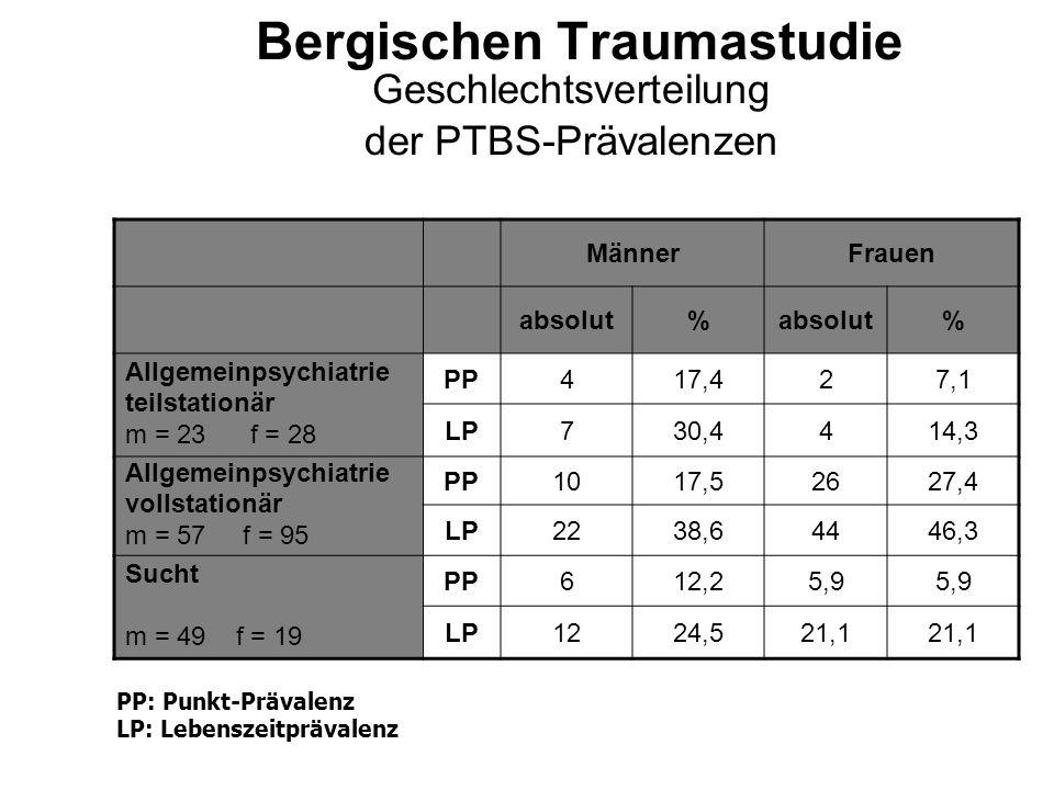 Bergischen Traumastudie Geschlechtsverteilung der PTBS-Prävalenzen
