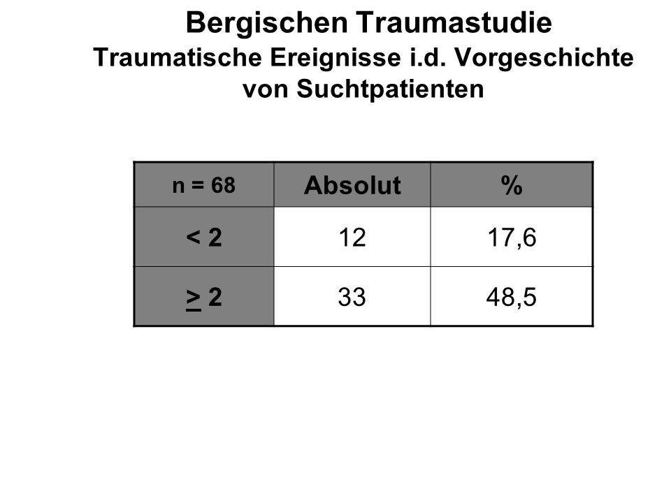 Bergischen Traumastudie Traumatische Ereignisse i. d