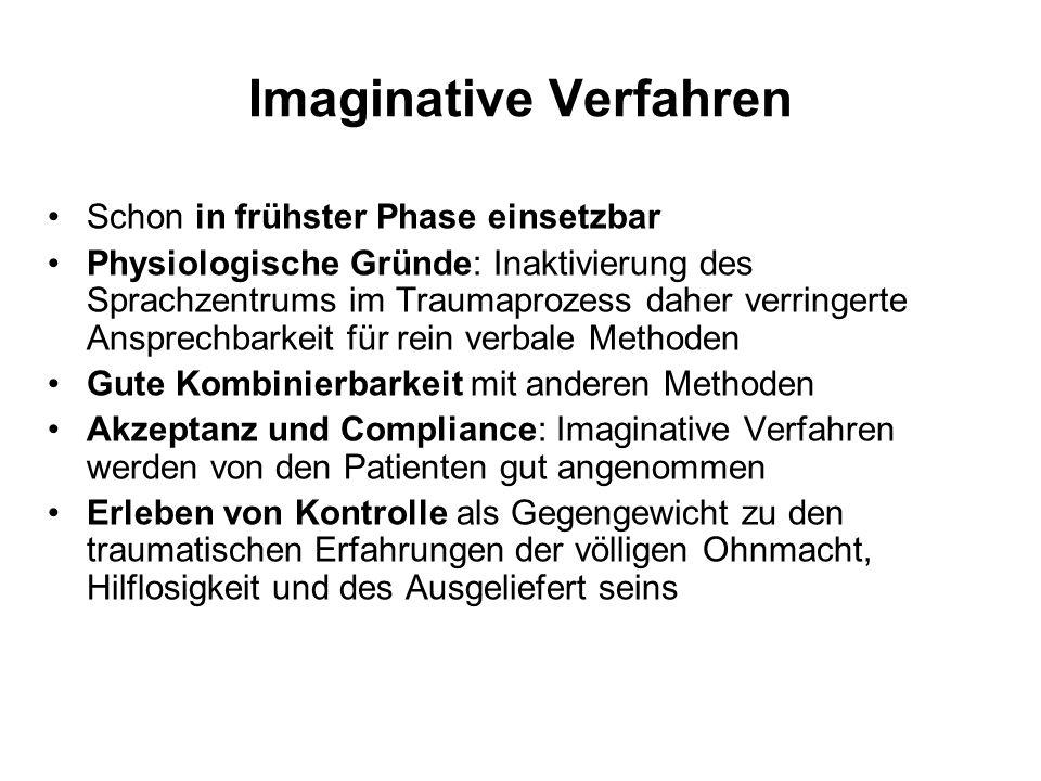 Imaginative Verfahren