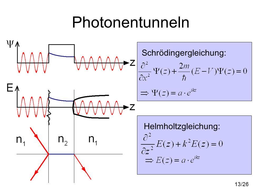 Photonentunneln Schrödingergleichung: Helmholtzgleichung: 13/26