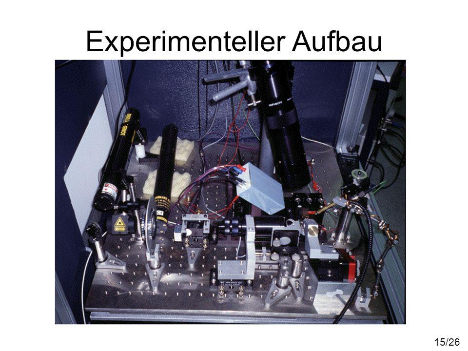 Experimenteller Aufbau