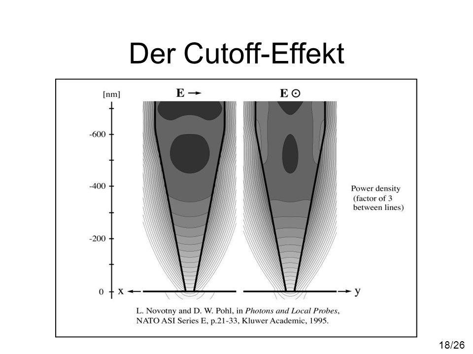 Der Cutoff-Effekt Hier Koaxialsonden erwähnen …, Größenordnung der Wellenlänge wäre gut! 18/26
