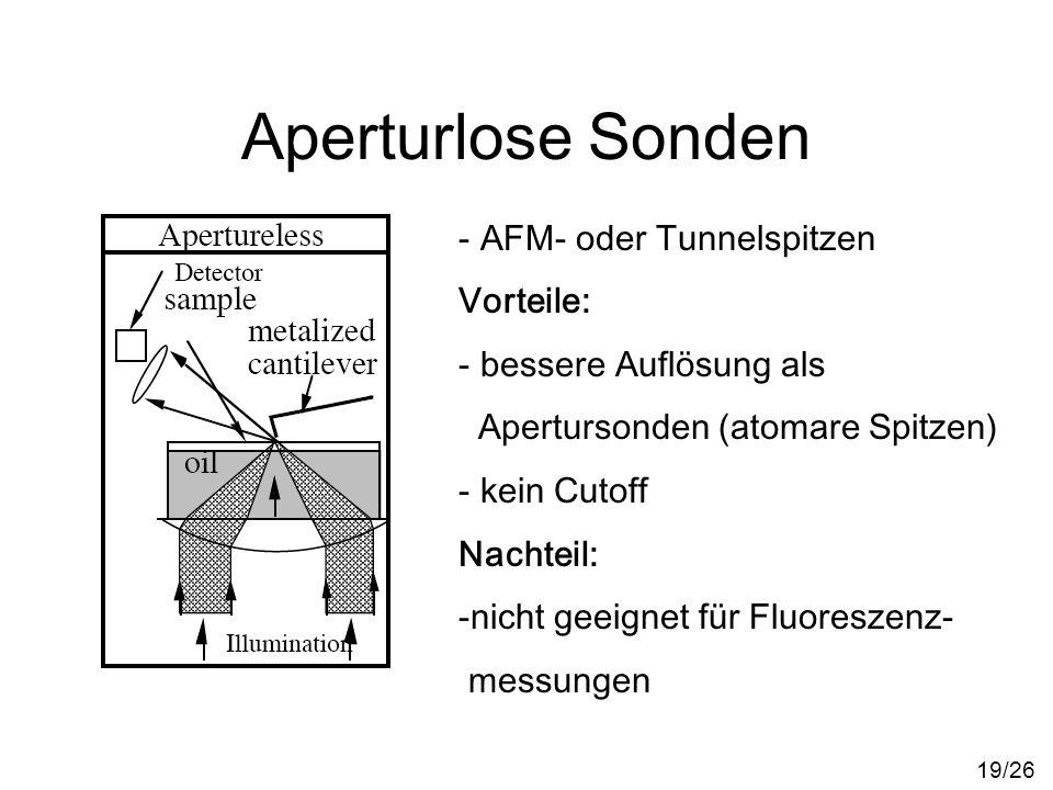 Aperturlose Sonden AFM- oder Tunnelspitzen Vorteile: