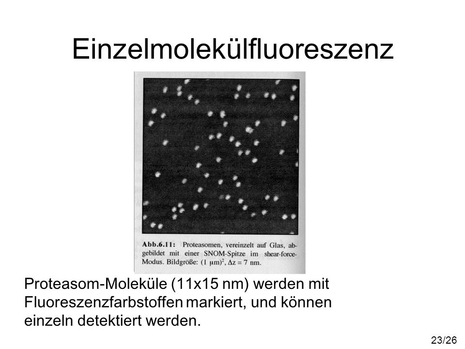 Einzelmolekülfluoreszenz