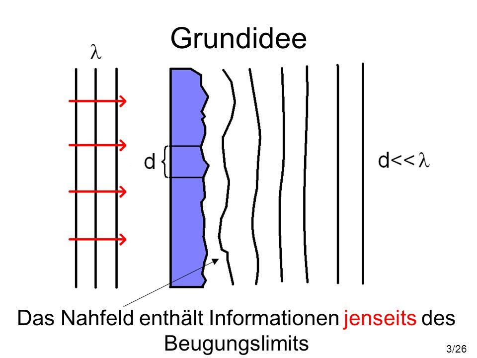 Das Nahfeld enthält Informationen jenseits des Beugungslimits