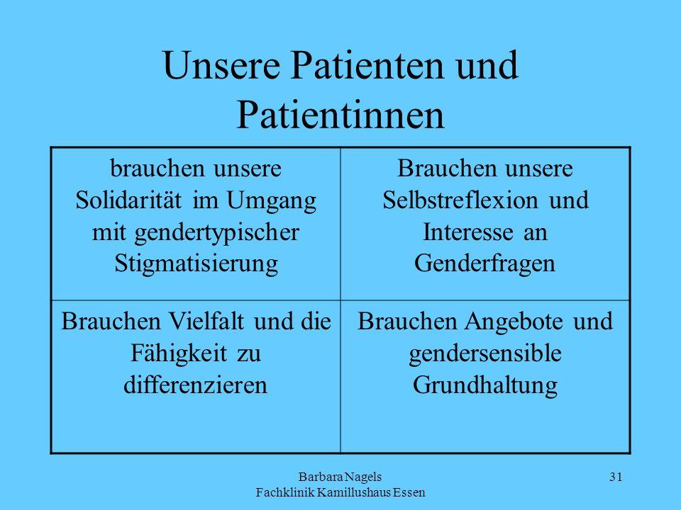 Unsere Patienten und Patientinnen