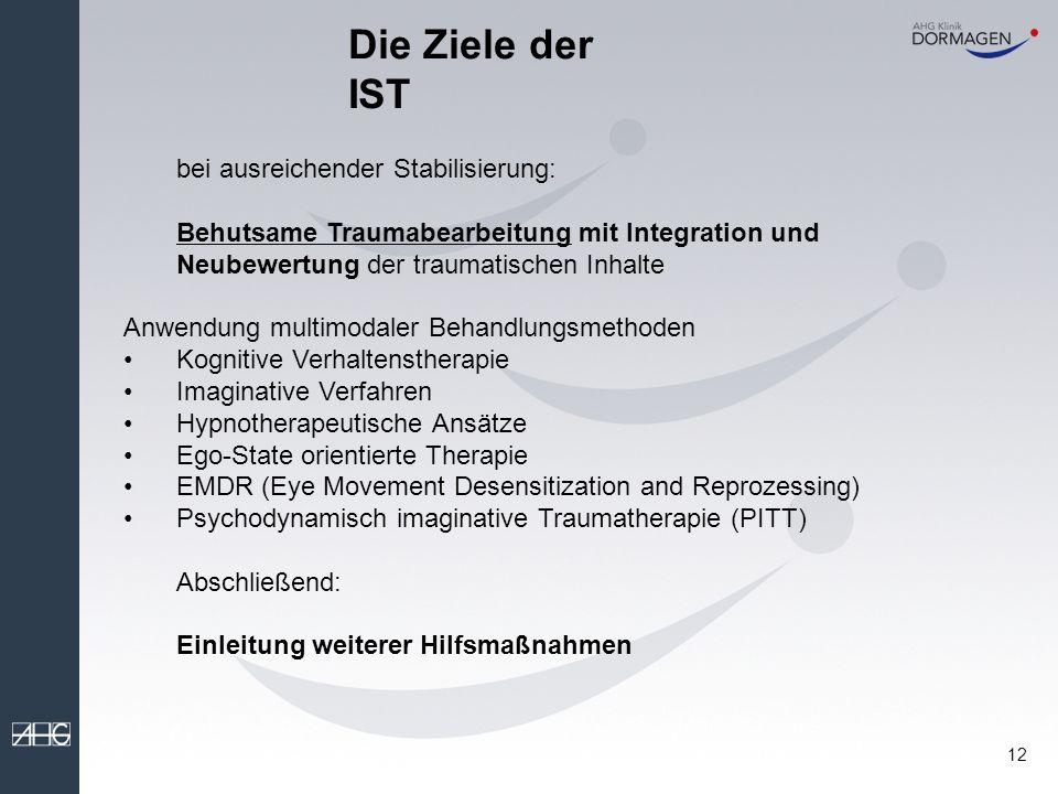 Die Ziele der IST bei ausreichender Stabilisierung: