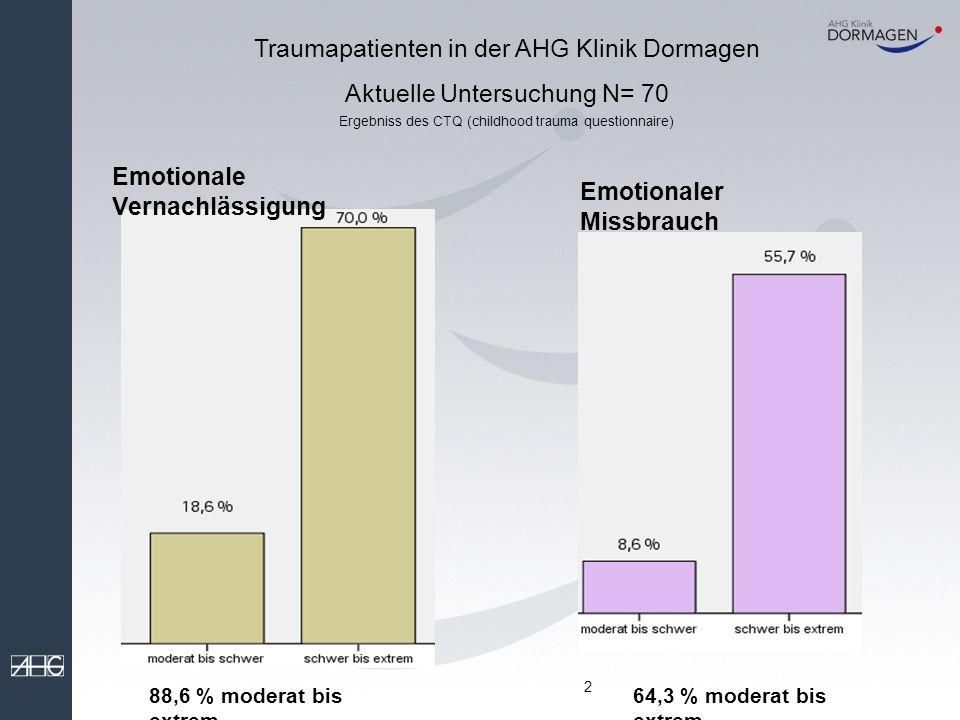 Traumapatienten in der AHG Klinik Dormagen Aktuelle Untersuchung N= 70