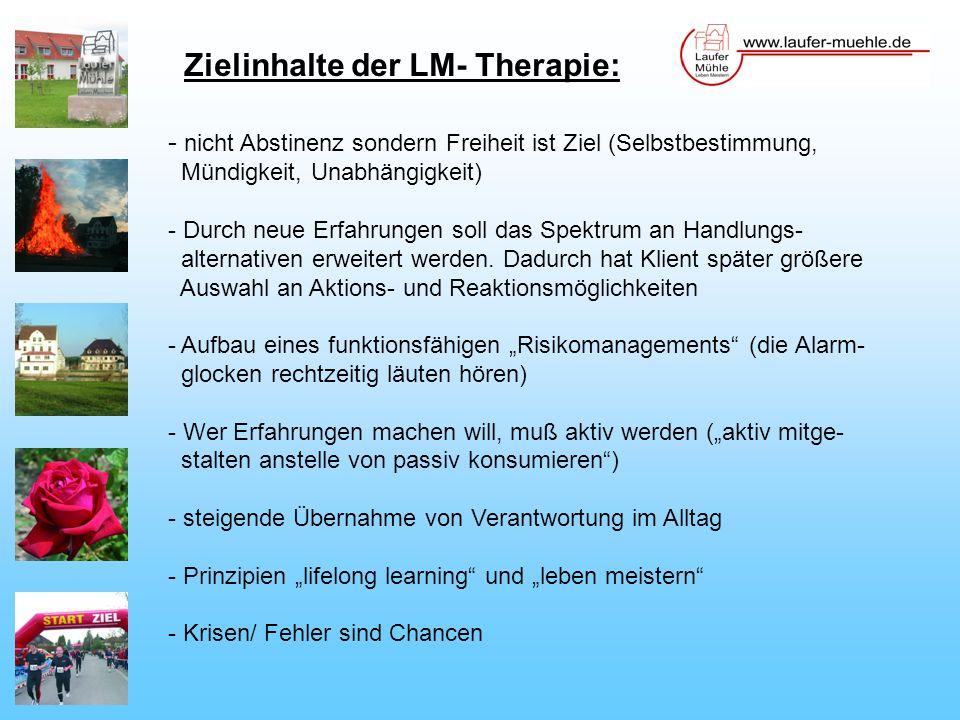 Zielinhalte der LM- Therapie: