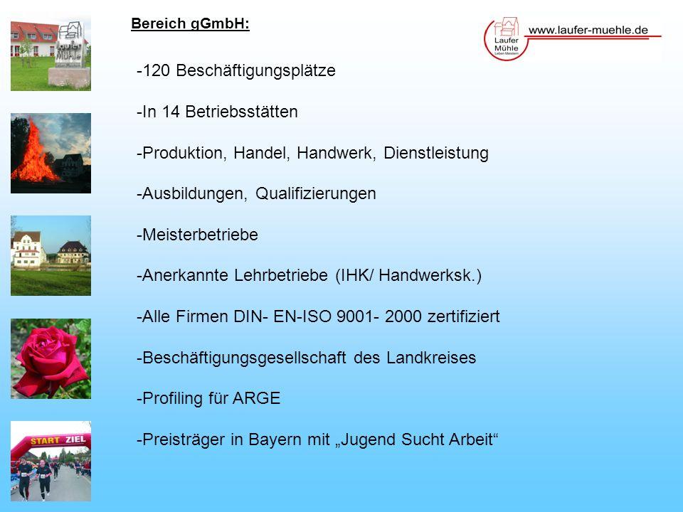 120 Beschäftigungsplätze In 14 Betriebsstätten