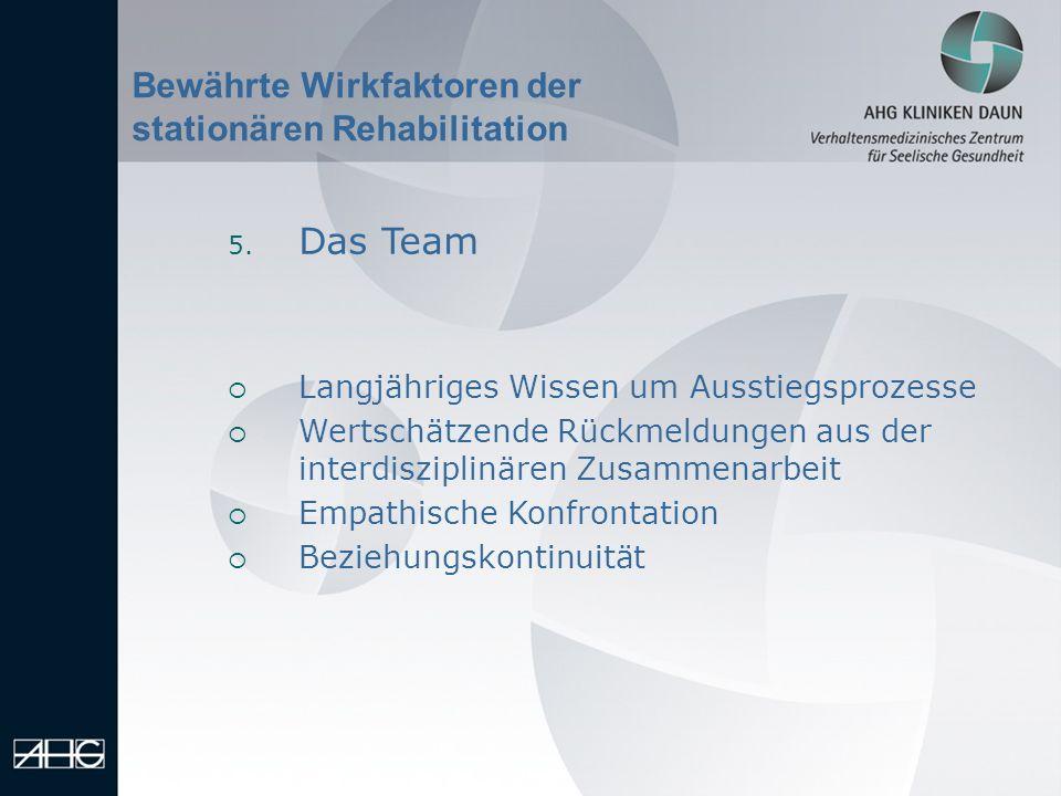 Das Team Bewährte Wirkfaktoren der stationären Rehabilitation