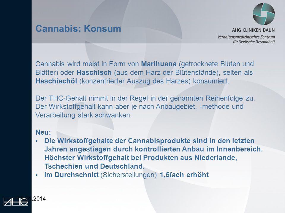 Cannabis: Konsum