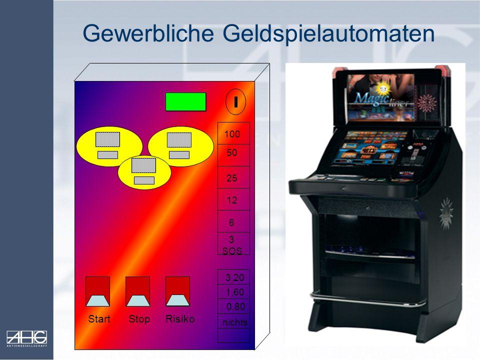 Gewerbliche Geldspielautomaten