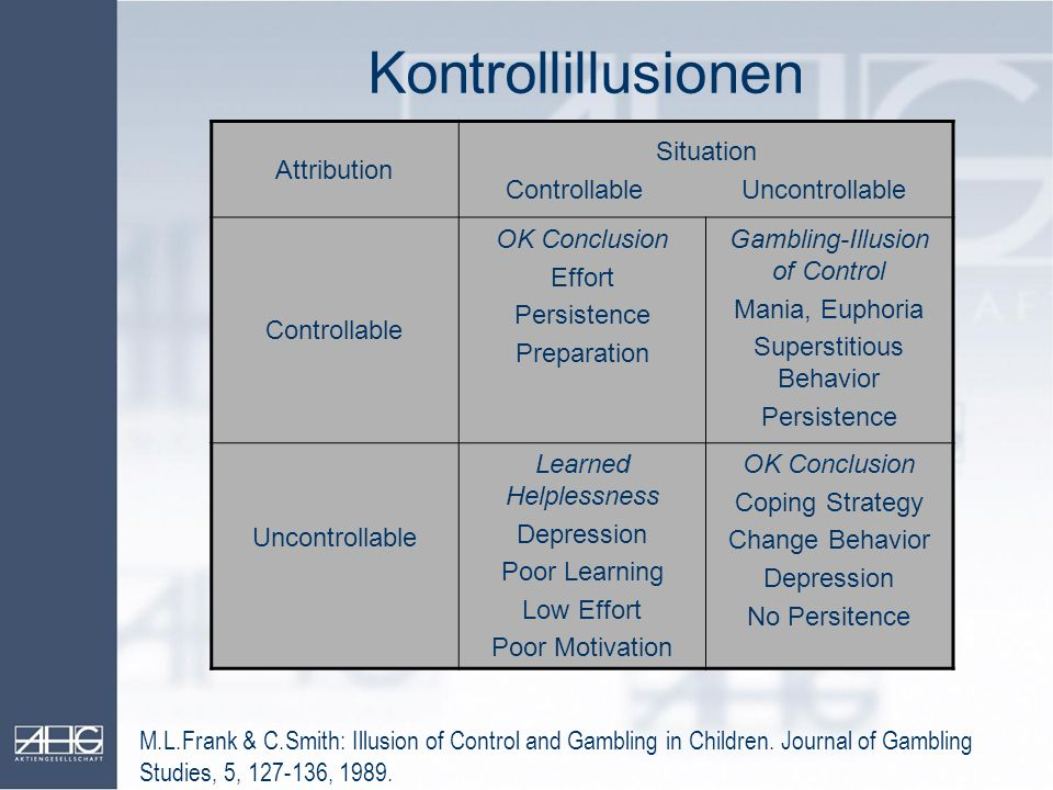 Kontrollillusionen Attribution Situation Controllable Uncontrollable