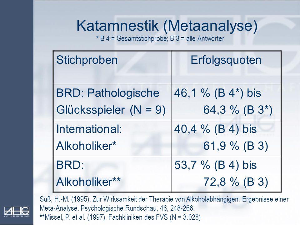 Katamnestik (Metaanalyse)