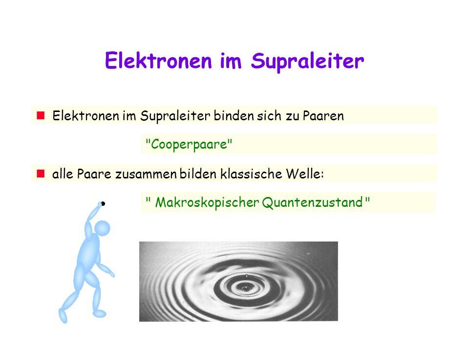 Elektronen im Supraleiter