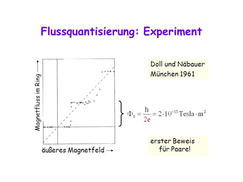Flussquantisierung: Experiment