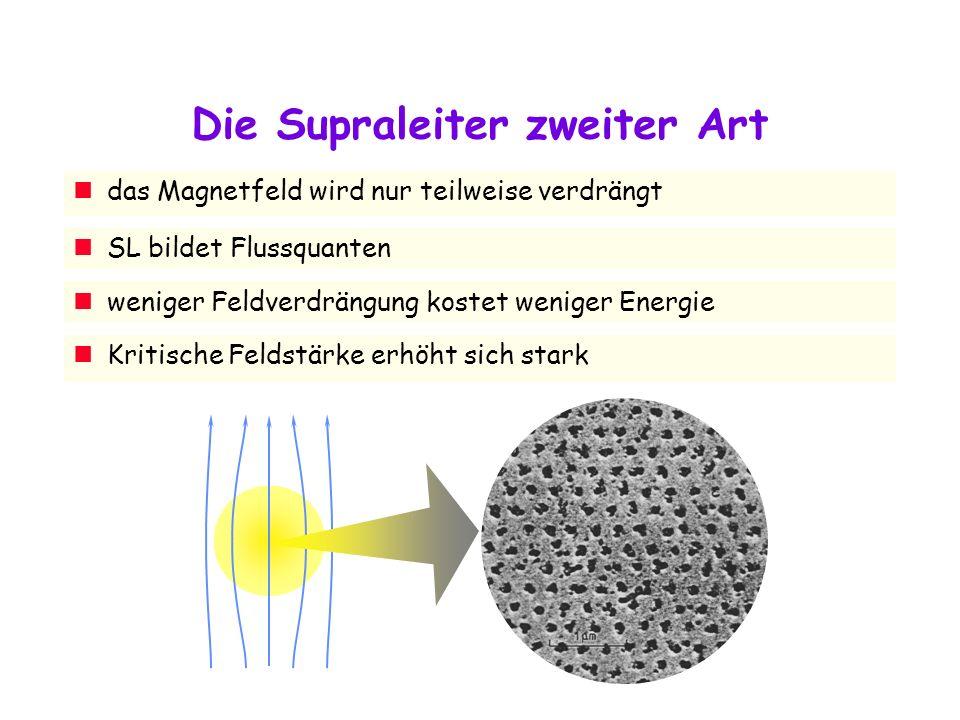 Die Supraleiter zweiter Art