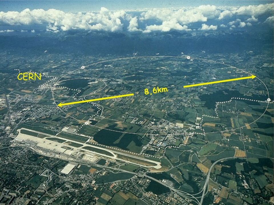 CERN 8,6km