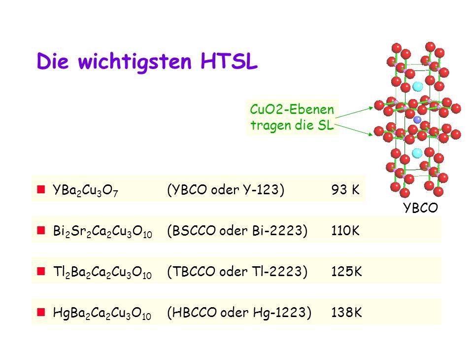 Die wichtigsten HTSL CuO2-Ebenen tragen die SL