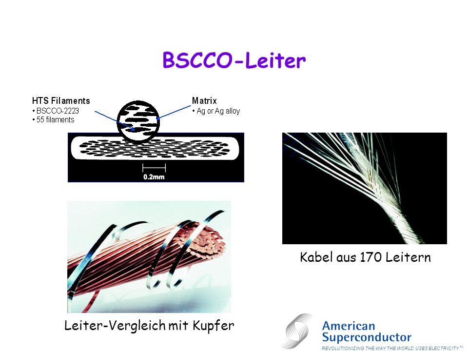 BSCCO-Leiter Kabel aus 170 Leitern Leiter-Vergleich mit Kupfer