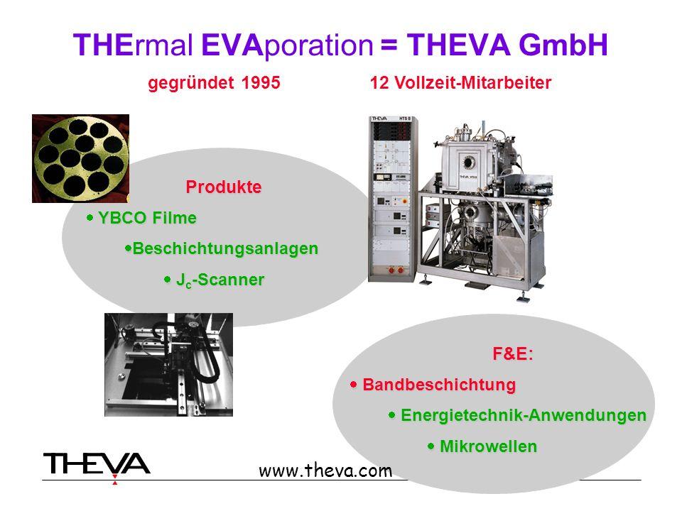 THErmal EVAporation = THEVA GmbH