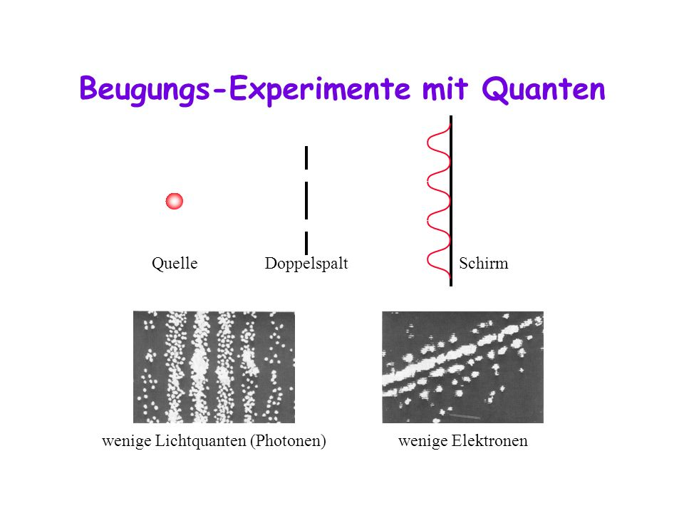 Beugungs-Experimente mit Quanten