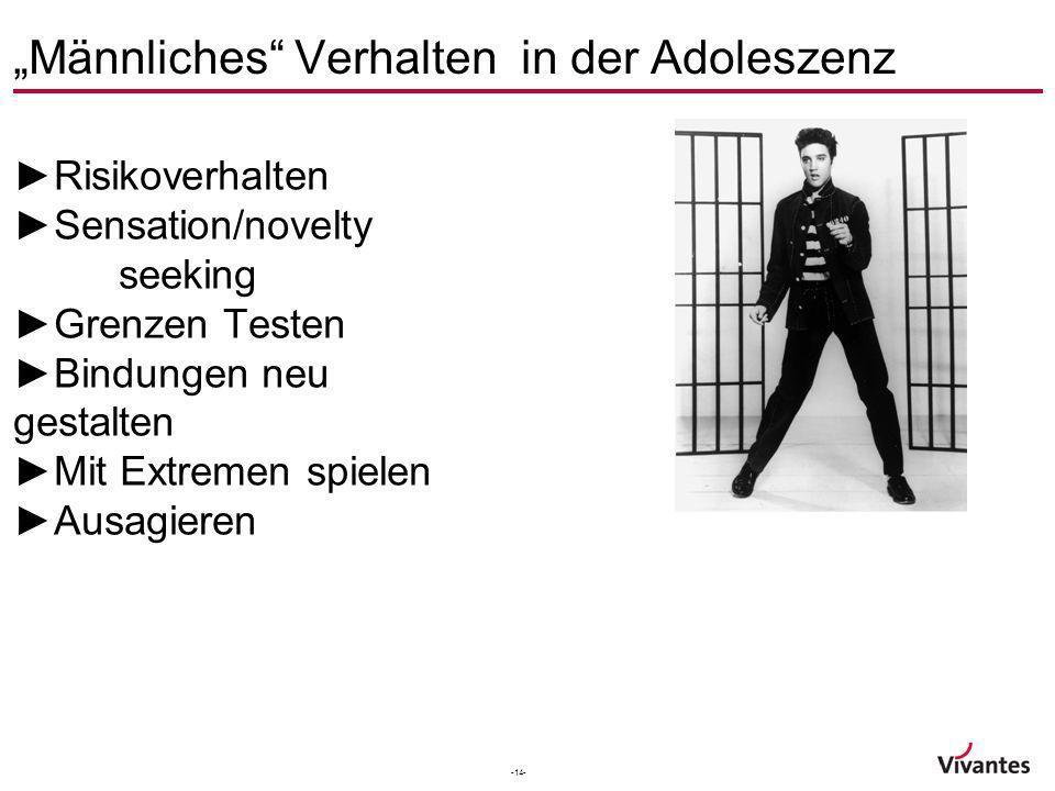 """""""Männliches Verhalten in der Adoleszenz"""