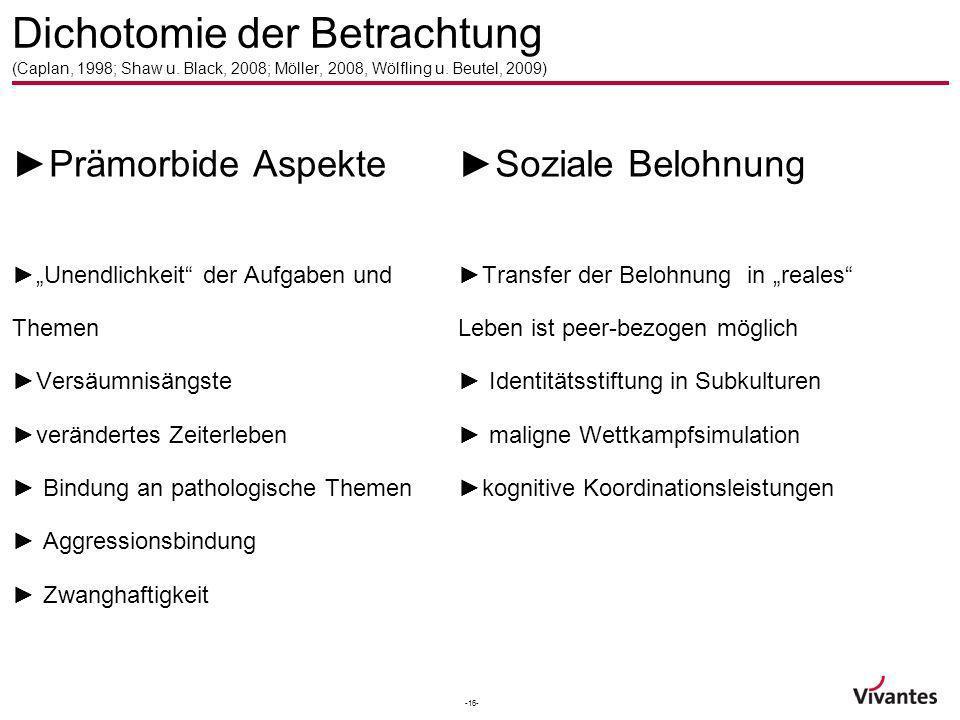 Dichotomie der Betrachtung (Caplan, 1998; Shaw u