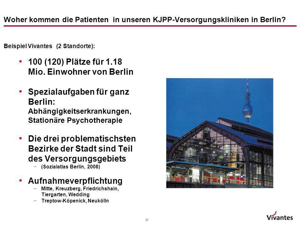 100 (120) Plätze für 1.18 Mio. Einwohner von Berlin