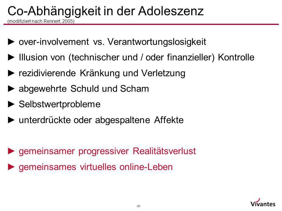Co-Abhängigkeit in der Adoleszenz (modifiziert nach Rennert, 2005)