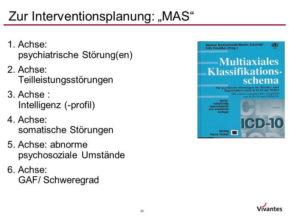 "Zur Interventionsplanung: ""MAS"