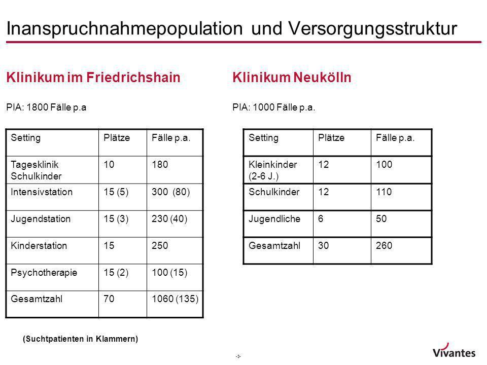 Inanspruchnahmepopulation und Versorgungsstruktur