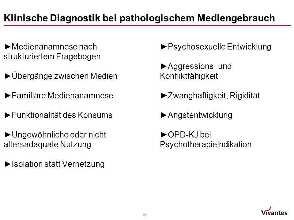 Klinische Diagnostik bei pathologischem Mediengebrauch