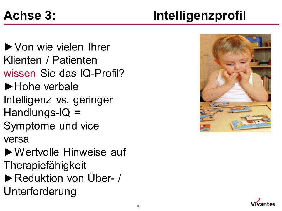 Achse 3: Intelligenzprofil